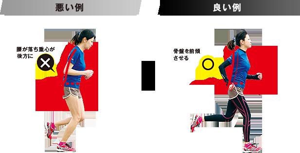 Figure beginner03